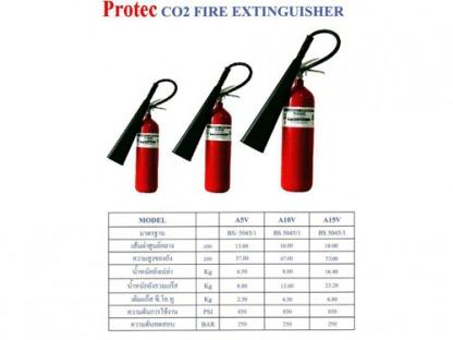 A-003 เครื่องดับเพลิงทุกชนิดทั้งในและนอก